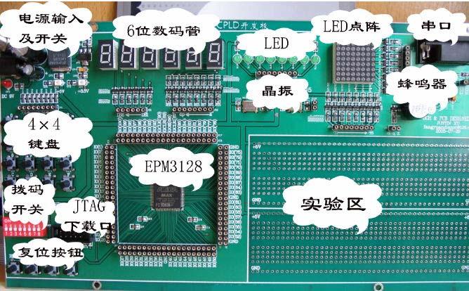 CPLD试验开发板